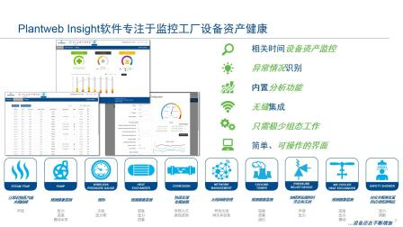 WPG Monitoring - Plantweb Insight Customer Presentation_CN (002)