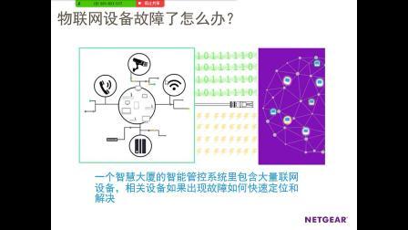 #一品十五分#物联网设备故障了怎么办?