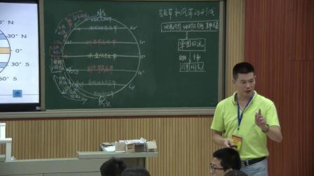 《气压带和风带》优质课(人教版高中地理必修一,邹受体)