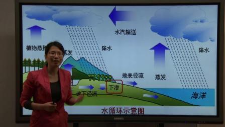 《自然界的水循環》優質課(人教版高中地理必修一,賴禎真)