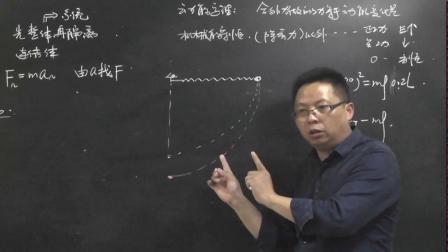 高中物理 复习 力学板块2