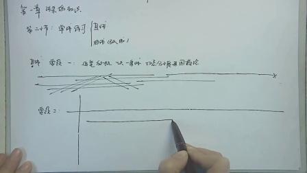 景观手绘单线条练习1
