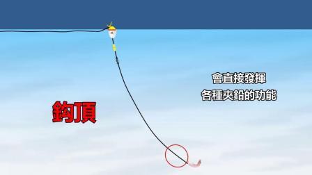 钓鱼技巧:半游动钓组夹铅的运用