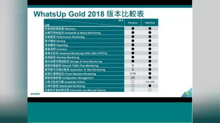 [WhatsUp Gold 2018 线上培训] 第一堂:基本操作设定 Network and Server Monitoring