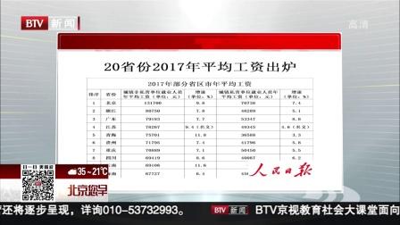 人民日报:20省份2017年平均工资出炉 北京您早 180604