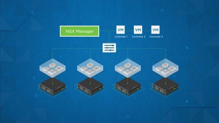 VMware Cloud Foundation - Technical Overview Video for Cloud Foundation