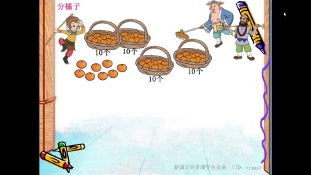 北师大三年级下册《分橘子》微课 安徽省六安市城北第二小学 罗成