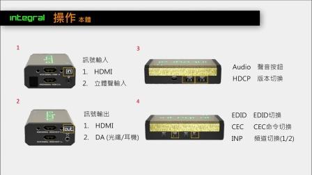 HDFury INTEGRAL 4k60 产品中文介绍