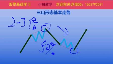 股票基础学习及技能知识培训 1