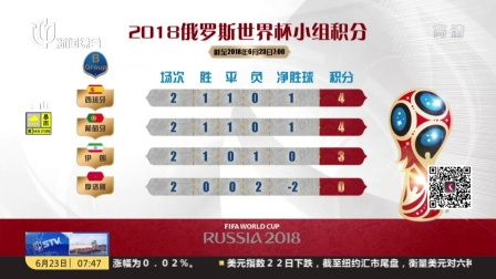 上海早晨 2018 2018俄罗斯世界杯小组积分及赛事预告