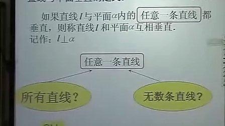 高一数学直线与平面垂直的判定教学视频福田区红岭中学蔡晓纯