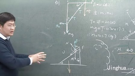 高中物理王文博第10讲平衡性问题的求解2