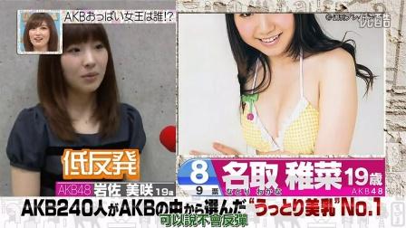 AKB48总选举之胸部总选举(超清中字)