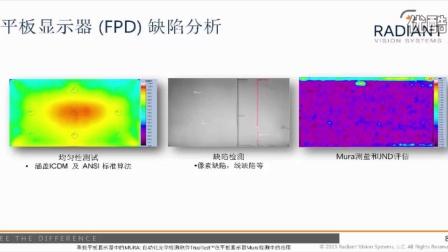在线演讲(CN): 寻找平板显示器中的Mura