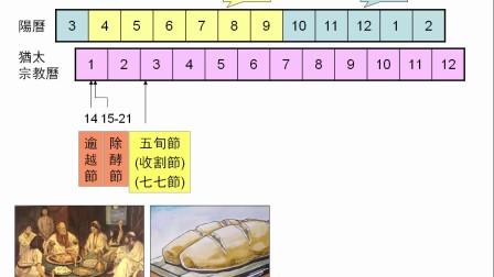 圣经简报站:尼希米记8-10章