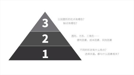50个源自硅谷的工作方法论 【老路新课】用得上的商学课 第二季 金字塔原理:麦肯锡为什么只用这一套方法?