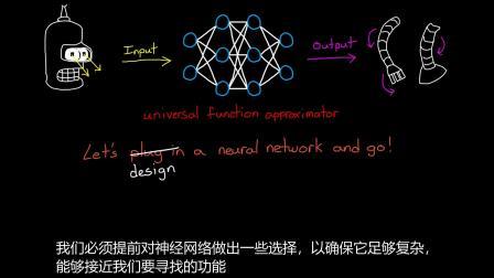 工程师谈强化学习 Part 3 | 策略和学习算法