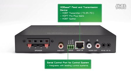 Wyrestorm HDBaseT 接收器、中继器、功放(国林智控)