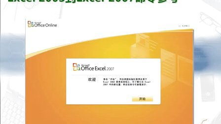ExcelHome-1-Excel2007实战技巧精粹视频教程