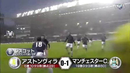 『すぽると!』 '12.02.13 MONDAY FOOTBALL