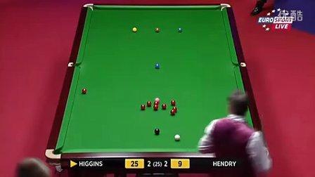 R2 希金斯(124) vs 亨得利 第5局