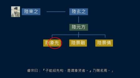 书法四级课程格式7 签名2﹝黄简讲书法﹞