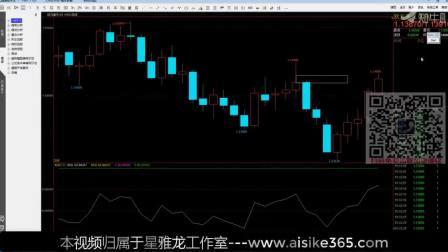 黄金原油专业高频交易怎么做 黄金短线最简单的交易系统