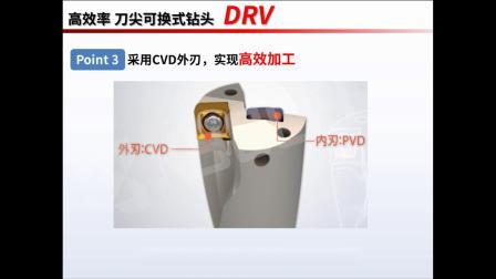 京瓷切削工具 高效率 可换钻尖式钻头 DRV