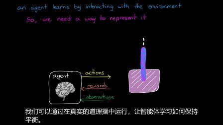 工程师谈强化学习 Part 2 | 了解环境与奖励