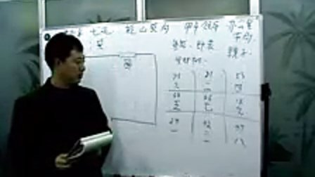 刘文元玄空风水高级实战特训班11-2