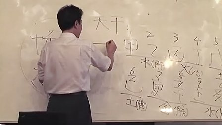 蔡亮华:《王者归来》(蔡亮华教授在清华大学EMBA班的精彩演讲)