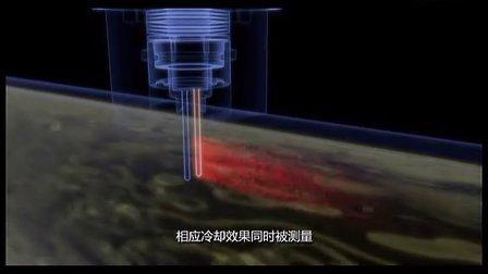 热式气体流量测量原理