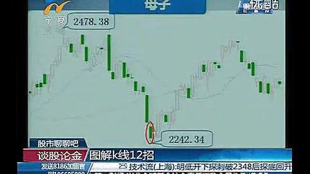 股市聊聊吧 K线12招_合并视频