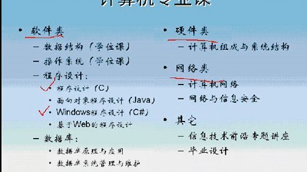 上海交大 Windows程序设计(C#) 31讲 全套Q896730850