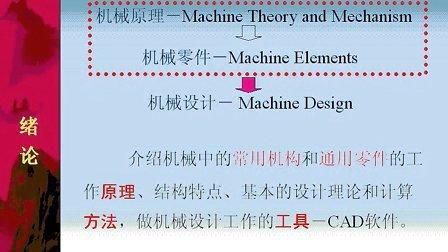 上海交大 机械设计基础 21讲 全套Q896730850