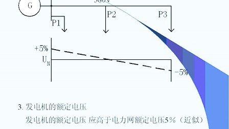 浙江大学 供配电实用技术 32讲 全套Q896730850 视频下载