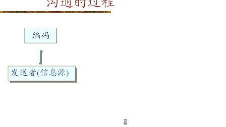 浙江大学 商务沟通基础 32讲 全套Q896730850 视频下载