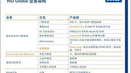 HID Global 公司发展历程(2012年HID Global媒体发布会)