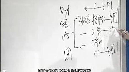 深圳福田福民新村人力资源经理培训【青瑞学院】