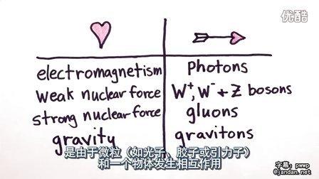 一分钟物理:向无穷重的东西施加力会怎样?