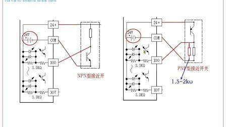 第二课PLC的接线