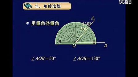 初一数学上27 几何 角的分类 平角 周角 直角 锐角 钝角 角的比较 度量法 叠合法 角的平分线 定义 n等分角 角与三角形角的区别 典型题 例题详解 数形结