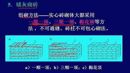 土木工程施工22 18砌筑工程