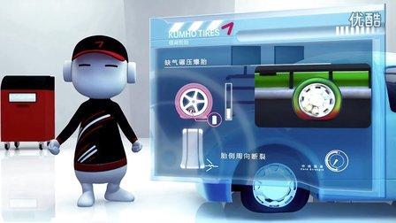 KUMHO TIRES 爆胎篇-环球汽车网(http:www.huanqiuauto.com)