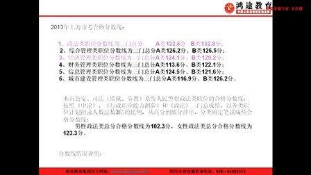 上海公务员面试培训 网络视频讲座——志愿填报上