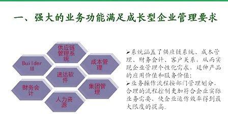 速达V3:速达V3系列产品介绍 山西速达软件培训400-0351-286