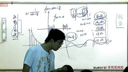 学而思高清 2013自主招生热点难点特训班(数学) 函数与方程(中)第一段.mp4