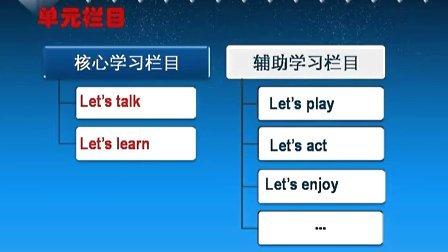 深圳市小学英语一年级新教材培训会