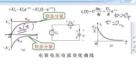 哈工大 电工与电子电路技术基础 教程23讲