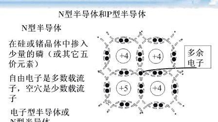 哈工大 电工与电子电路技术基础教程29讲
